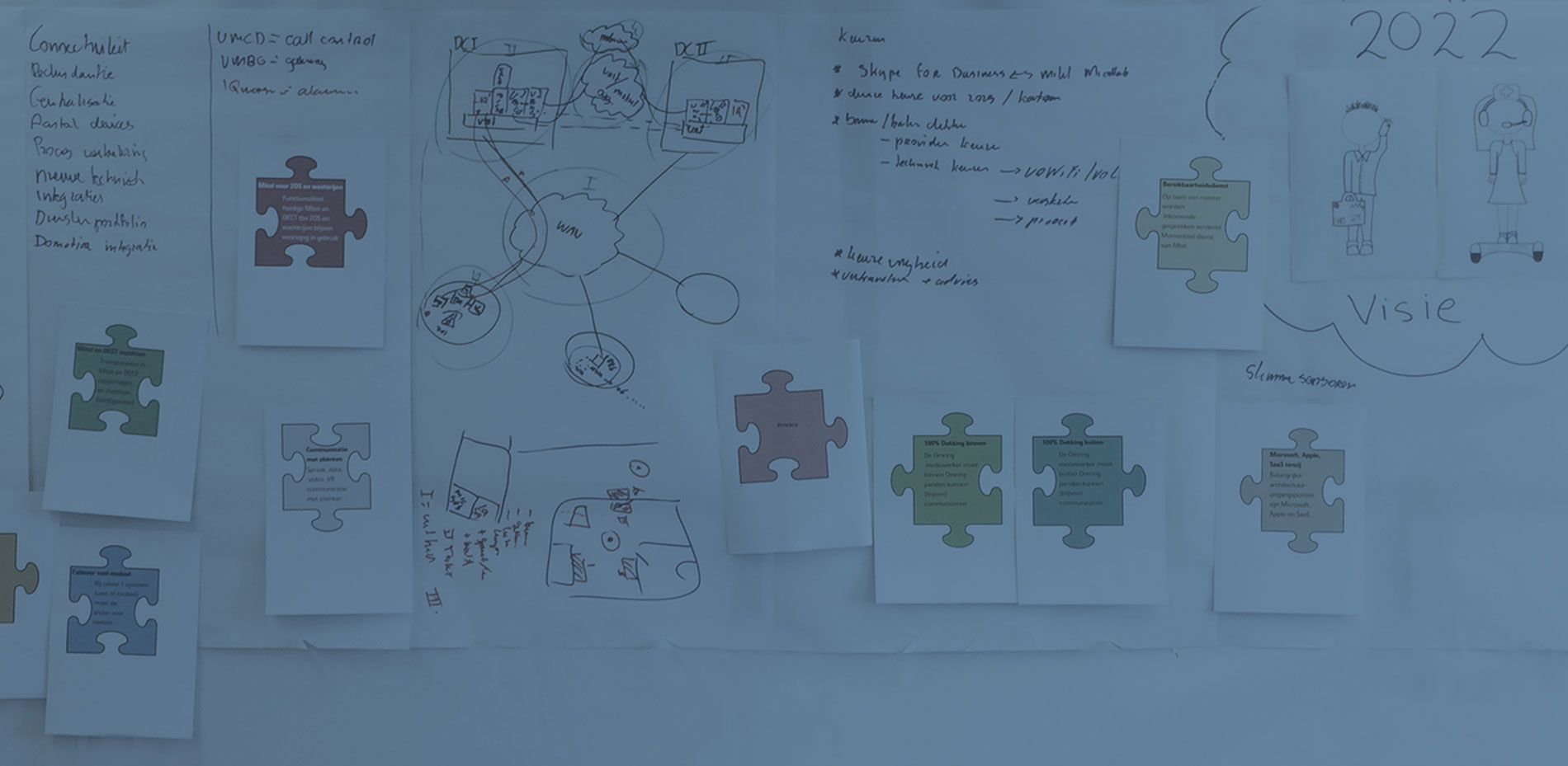 Effectieve leverancier & oplossing selectie